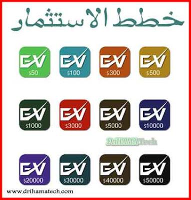 خطط الاستثمار Investment Plans  Eleven trading