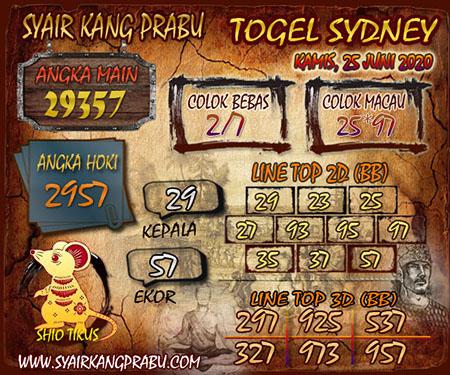 Syair Sydney Kang Prabu Kamis