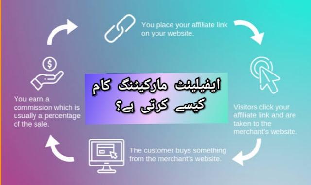 Affiliate Marketing kaam kaise karti hai
