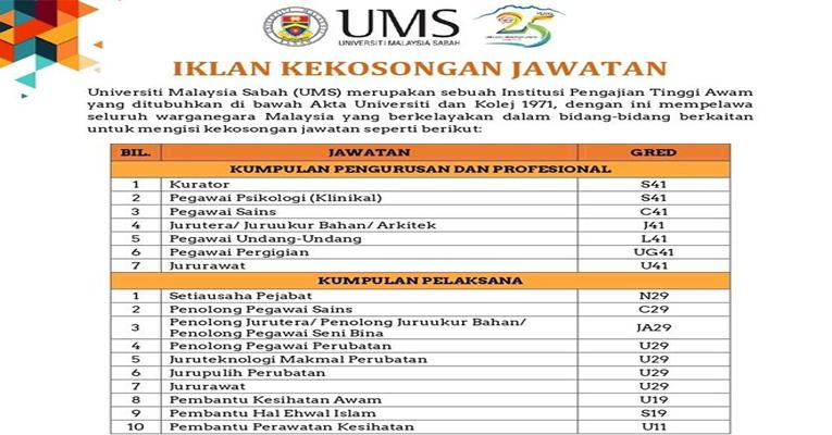 Kekosongan Terkini di Universiti Malaysia Sabah