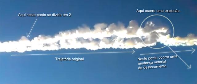 Análise do evento tido como meteoro