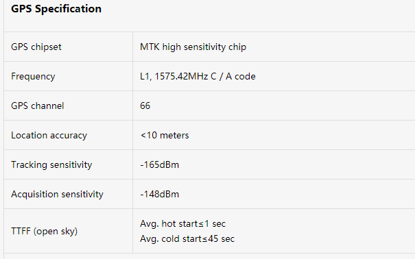 AT2 Mini GPS Tracker Spesifikasi