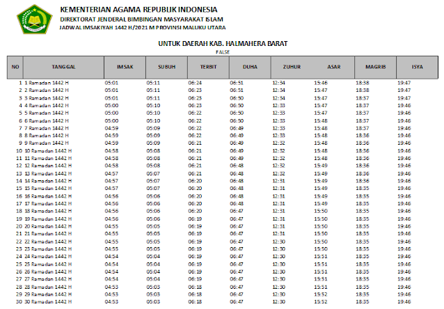 Jadwal Imsakiyah Ramadhan 1442 H Kabupaten Halmahera Barat, Provinsi Maluku Utara