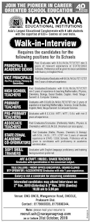 Narayana Schools Prakasam District Jobs:
