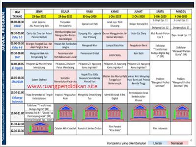 Jadwal dan Materi BDR Di TVRI