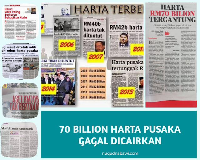 70 Billion Harta Pusaka Gagal Dicairkan