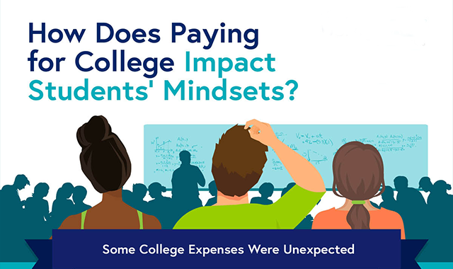 How Does Paying for College Impact Students' Mindsets?