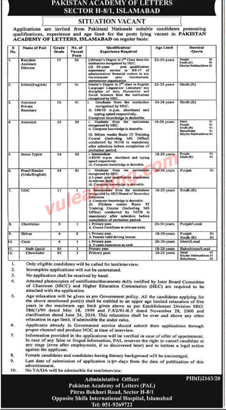 Pakistan Academy of Letters Jobs 2020