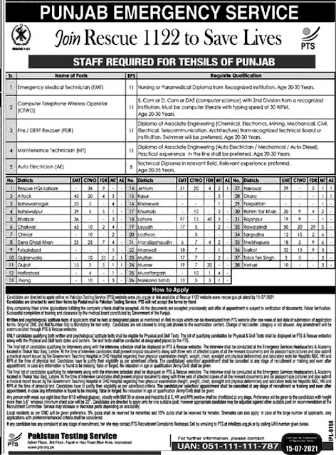 Rescue 1122 Jobs 2021-Punjab Jobs-Today New Jobs 2021