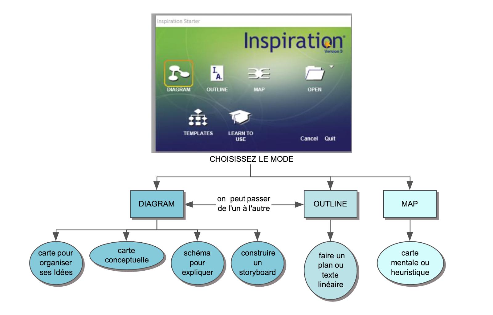 Mapping Un Tutoriel Pdf Pour Inspiration 9