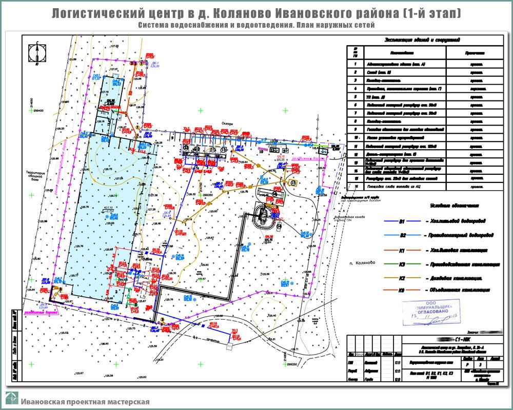 Проект логистического центра в пригороде г. Иваново - д. Коляново - Водоснабжение и канализация