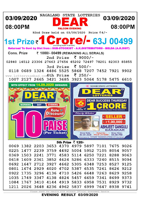 Nagaland State Lottery Sambad 03-09-2020 Today Result 8 PM