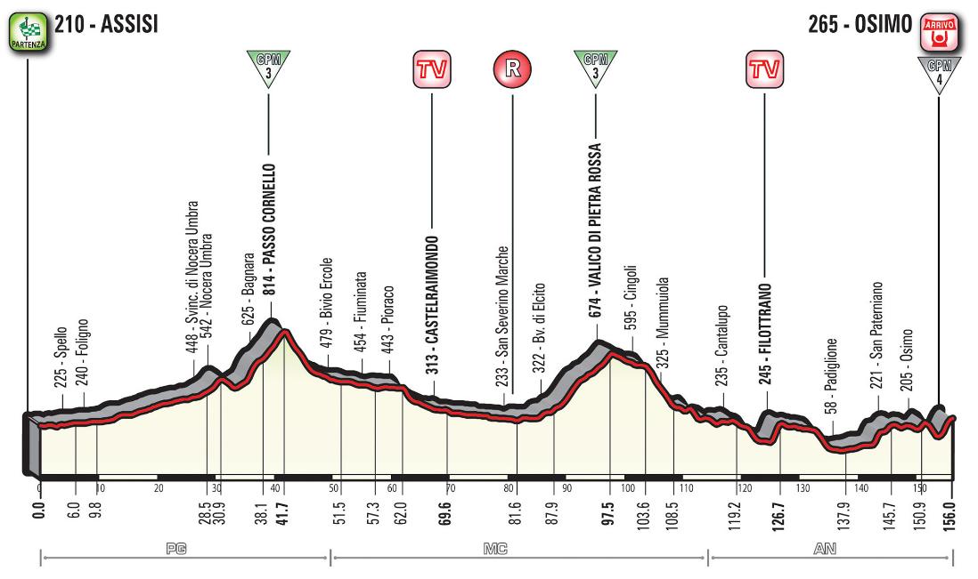 Rojadirecta GIRO d'Italia 2018 Diretta TV: Assisi Osimo Streaming Live Ciclismo su Rai, Tappa 11 con Simon Yates in maglia rosa