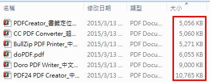 阿榮推薦的PDF虛擬印表機- 6款免費軟體產出的檔案大小比較- 阿榮