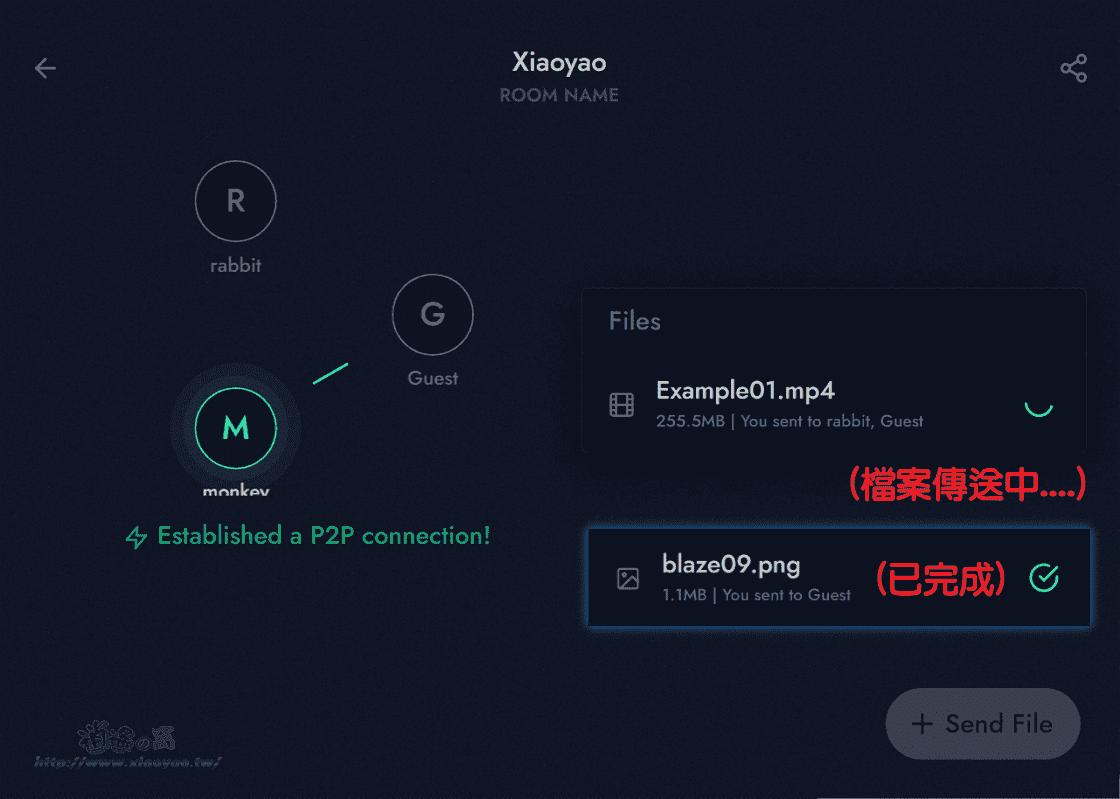 Blaze 線上多人 P2P 傳輸檔案