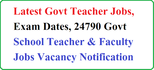 Latest Govt Teacher Jobs