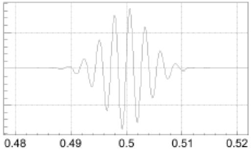 Living LIGO: June 2012