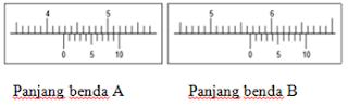 no 1 Asesment Fisika SMA Latihan (UN) Program IPA (Bagian 1)