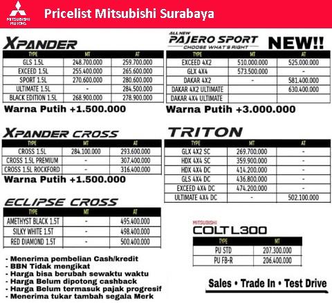 harga mobil mitsubishi xpander surabaya 2021