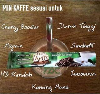 Min Kaffe Madi