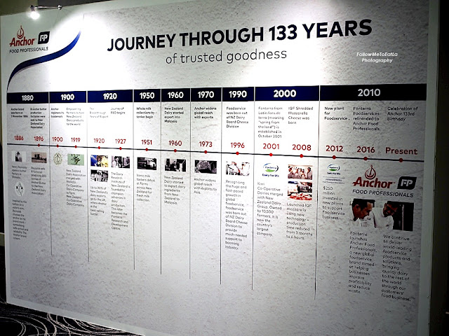 Journey Through 133 Years Of Trusted Goodness