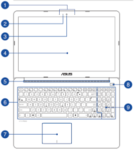 ASUS K501UX Manual Guide PDF Download (English)