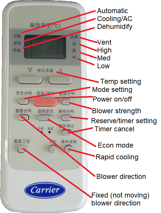 Sample Air Conditioner Remote Controls With English Translations