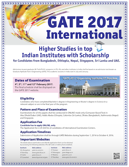GATE International Poster