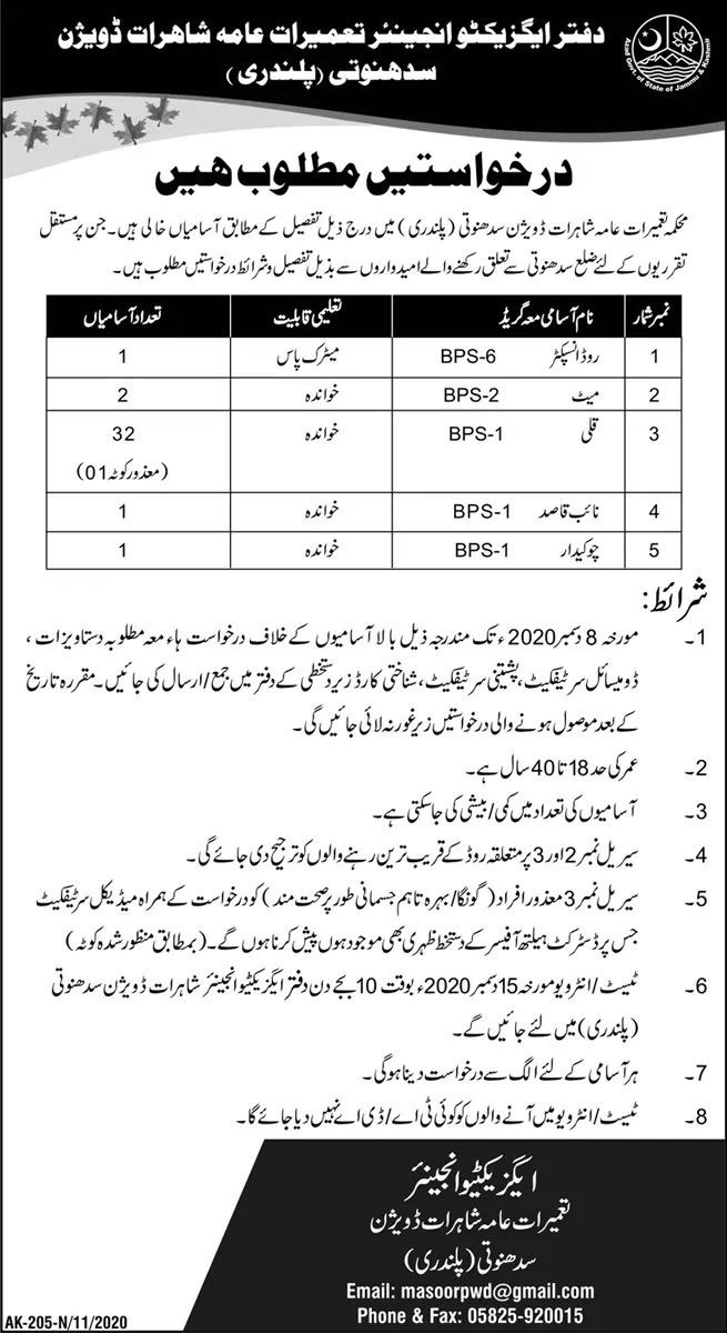 Provincial Highway Division Jobs in Pakistan