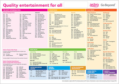 astro malaysia live satellite tv full channels list