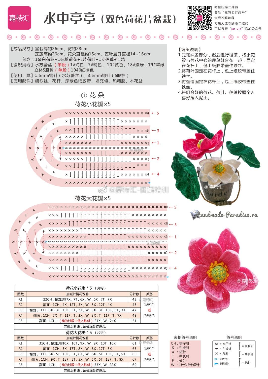 Схемы вязания крючком лотосов (1)