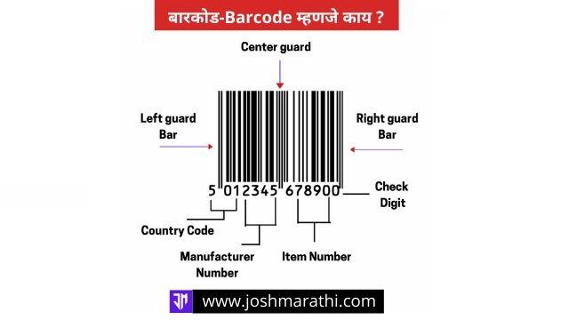 बारकोड-Barcode म्हणजे काय ? संपूर्ण माहिती.