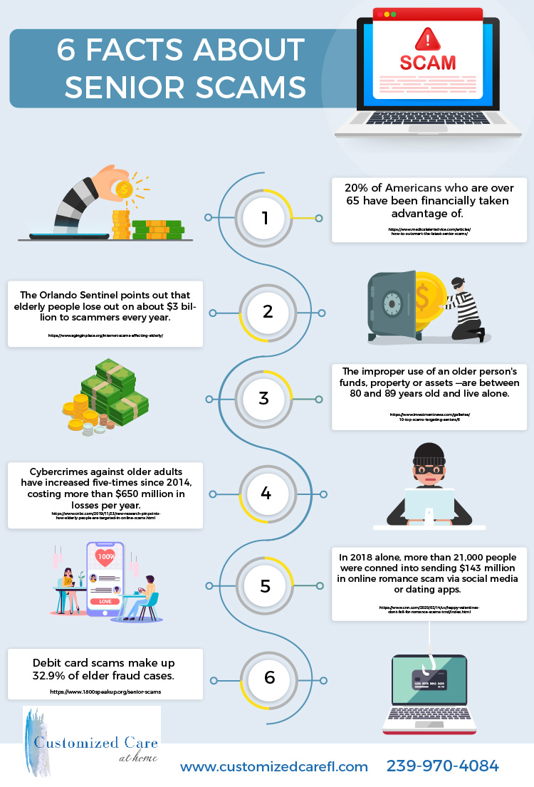 6 facts about senior scams #infographic