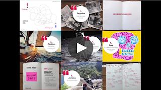Diseña Tu Vida con el método Design Thinking