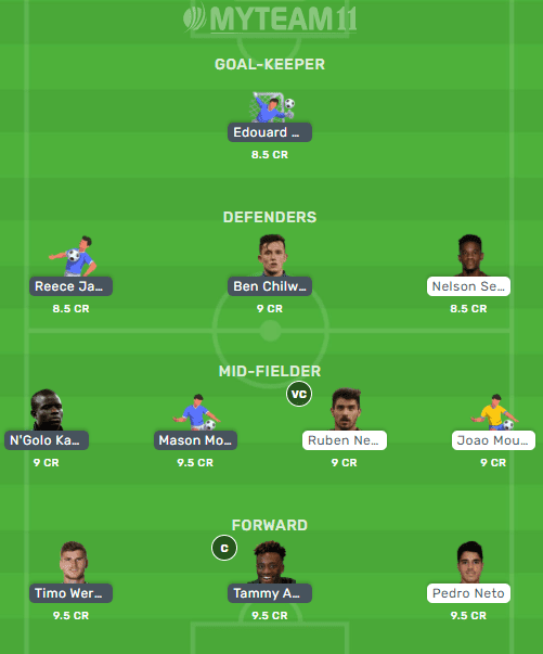 Chelsea vs Wolves Dream11 Team Predictions