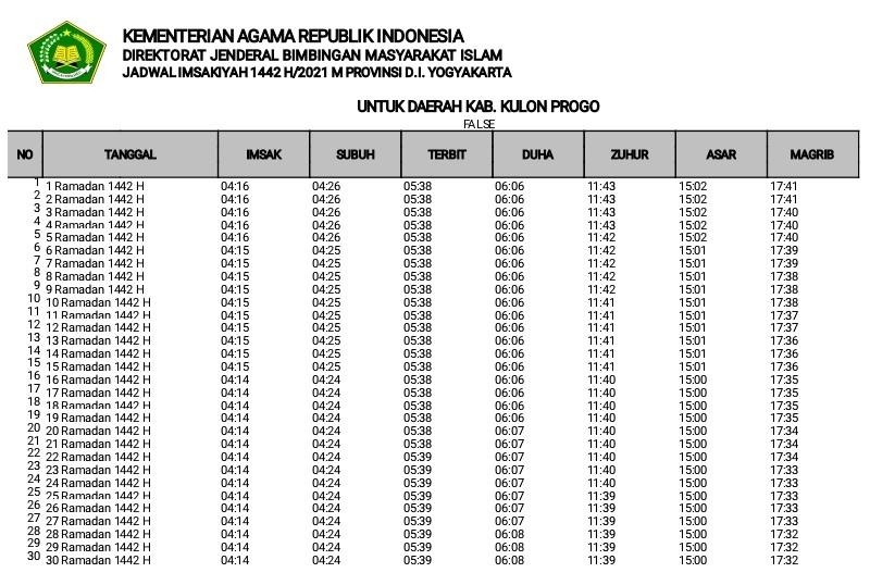 Jadwal Imsakiyah Ramadhan 2021 untuk Kabupaten Kulon Progo Format Pdf