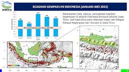 BMKG; Bukan Prediksi Tapi Potensi Gempa 8,7 Magnitudo dan Tsunami 29 Meter