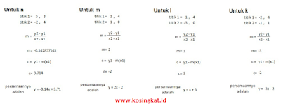 kunci jawaban matematika kelas 8 halaman 167 - 169 ayo kita berlatih 4.4