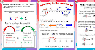 ROUNDING OF DECIMALS (Math IM) - Free Download