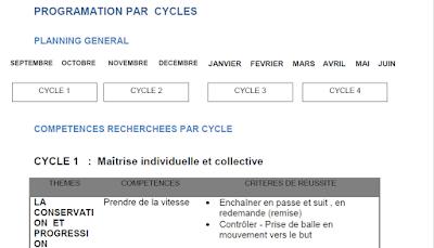 PROGRAMATION PAR CYCLES