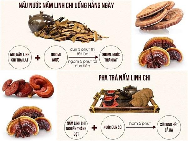Cách chế biến nấm linh chi tiện lợi và hiệu quả nhất