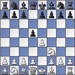 Ajedrez: posición inicial del Gambito Tennison