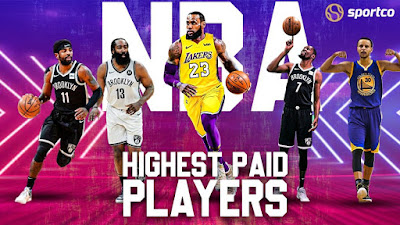 Top-10-Highest-Paid-NBA-Players-in-the-World