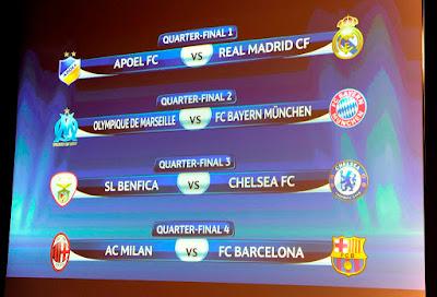 Νέες αλλαγές ετοιμάζει στο Champions League η UEFA.. οι 32 γίνονται 16