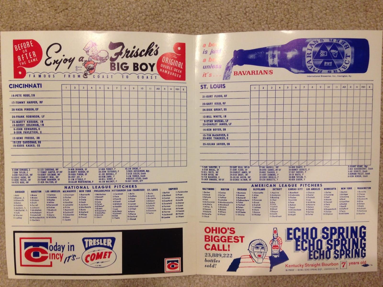 Cincinnati Reds Baseball Card Collector 1963 Cincinnati