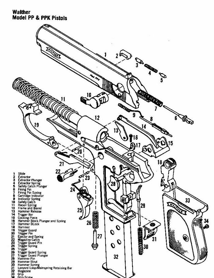 Walther Pp Manual