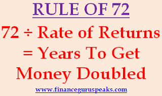 Double your Money - Rule of 72