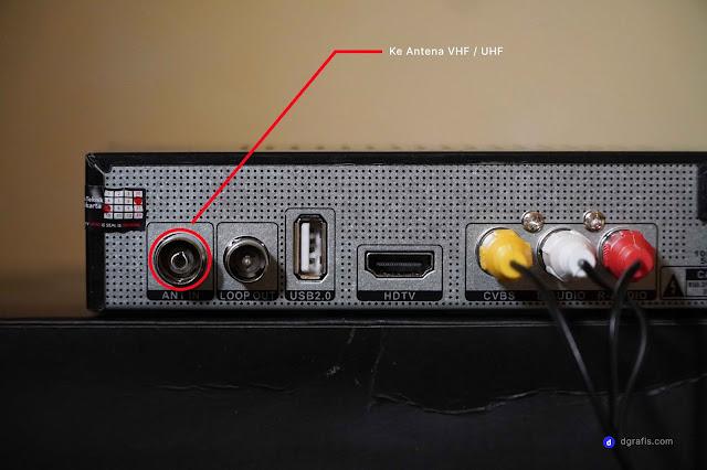 Lubang Antena STB