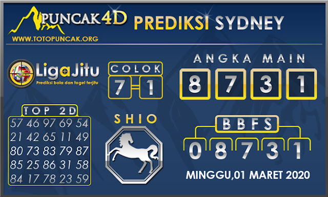PREDIKSI TOGEL SYDNEY PUNCAK4D 01 MARET 2020