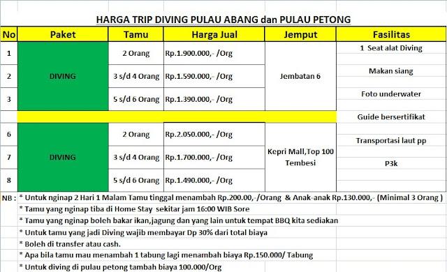 Penawaran Harga Pulau Abang dan Pulau Petong, Snorkeling, Diving, Mancing, Trip Mancing dan Mangrove, Outbound atau Kegiatan Positif